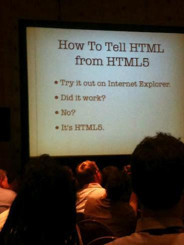 HTML5 Feature Test